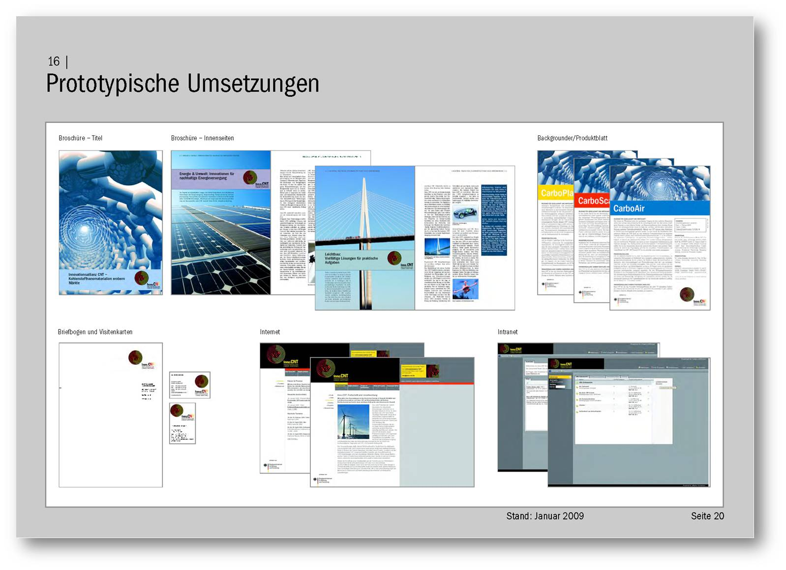 References Integrated Communication Inno Cnt Spiessconsult